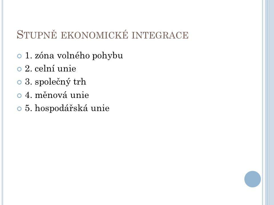 S TUPNĚ EKONOMICKÉ INTEGRACE 1. zóna volného pohybu 2. celní unie 3. společný trh 4. měnová unie 5. hospodářská unie
