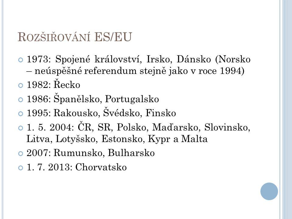 R OZŠIŘOVÁNÍ ES/EU 1973: Spojené království, Irsko, Dánsko (Norsko – neúspěšné referendum stejně jako v roce 1994) 1982: Řecko 1986: Španělsko, Portug