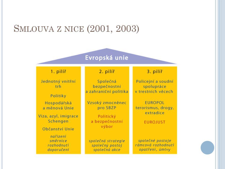 S MLOUVA Z NICE (2001, 2003)