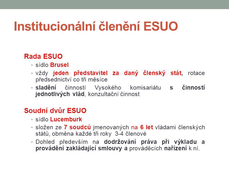 Institucionální členění ESUO Rada ESUO sídlo Brusel vždy jeden představitel za daný členský stát, rotace předsednictví co tři měsíce sladění činností