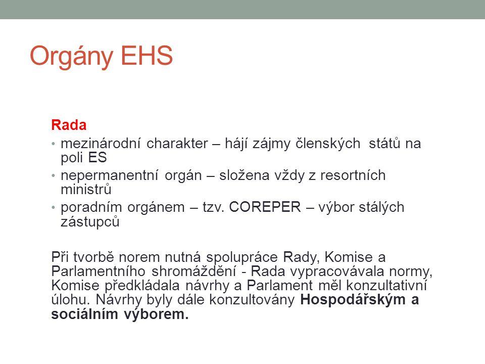 Orgány EHS Rada mezinárodní charakter – hájí zájmy členských států na poli ES nepermanentní orgán – složena vždy z resortních ministrů poradním orgáne