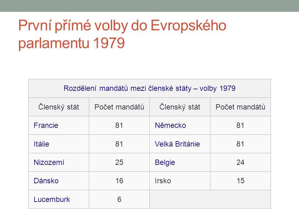 První přímé volby do Evropského parlamentu 1979 Rozdělení mandátů mezi členské státy – volby 1979 Členský státPočet mandátůČlenský státPočet mandátů F