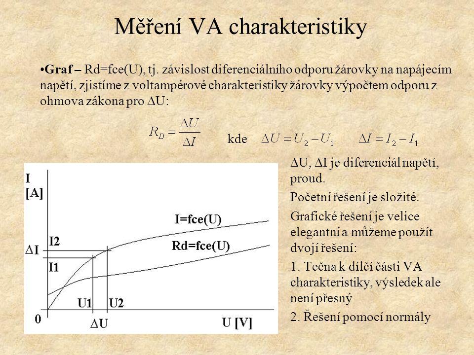 Měření VA charakteristiky Graf – R D =fce(U), Grafické řešení pomocí normály 1.Normála n M v bodě M, v nejzašším místě charakteristiky 2.Kolmice k M k normále bodem 0, tj.