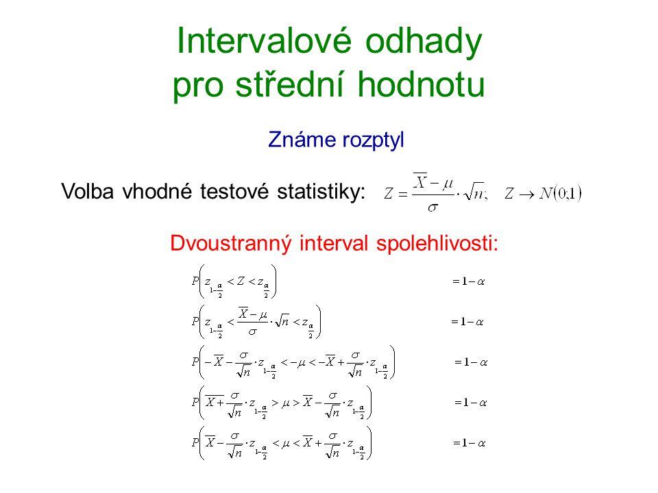 Intervalové odhady pro střední hodnotu Známe rozptyl Volba vhodné testové statistiky: Dvoustranný interval spolehlivosti: