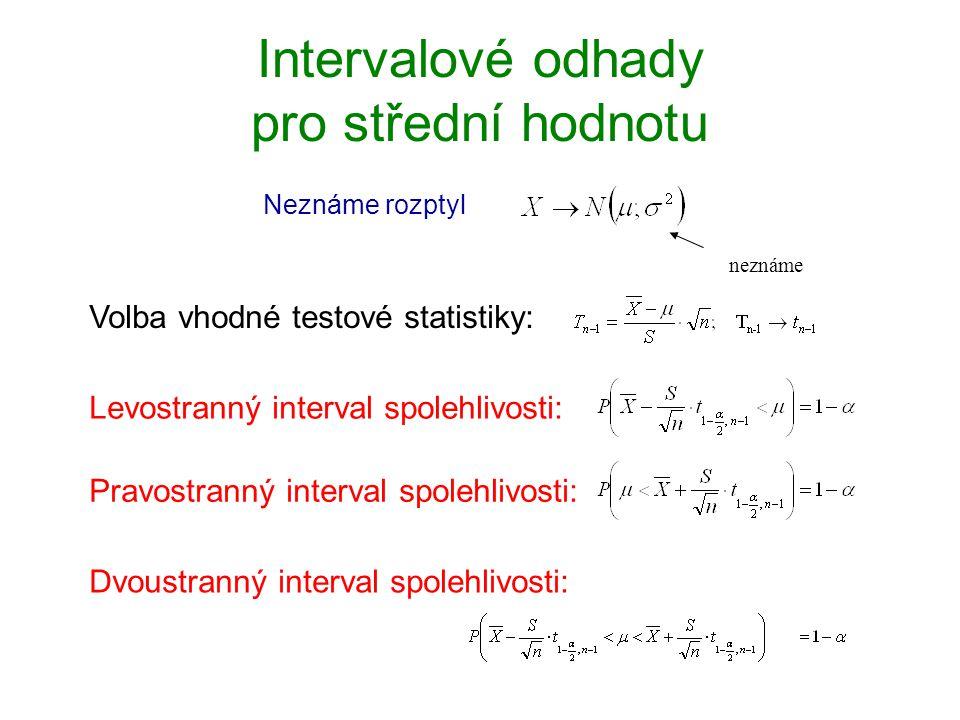 Intervalové odhady pro střední hodnotu Neznáme rozptyl neznáme Volba vhodné testové statistiky: Levostranný interval spolehlivosti: Dvoustranný interv