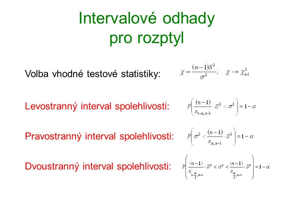 Intervalové odhady pro rozptyl Volba vhodné testové statistiky: Levostranný interval spolehlivosti: Dvoustranný interval spolehlivosti: Pravostranný i
