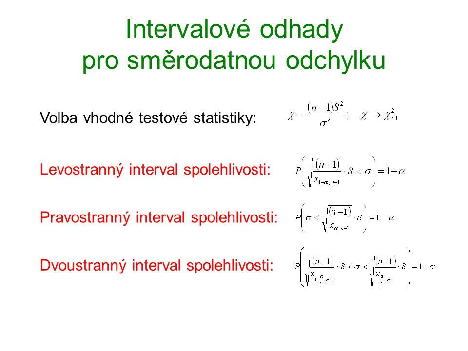 Intervalové odhady pro směrodatnou odchylku Volba vhodné testové statistiky: Levostranný interval spolehlivosti: Dvoustranný interval spolehlivosti: P