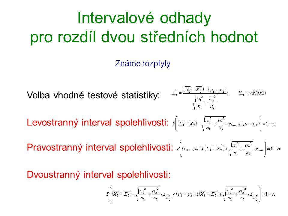 Intervalové odhady pro rozdíl dvou středních hodnot Známe rozptyly Volba vhodné testové statistiky: Levostranný interval spolehlivosti: Dvoustranný in