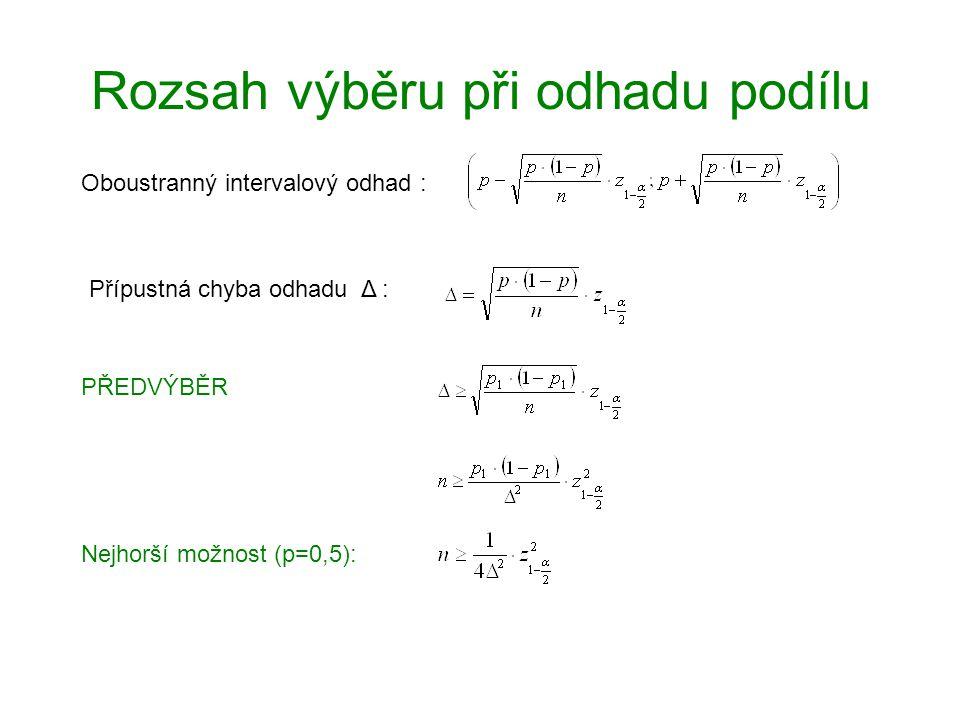 Rozsah výběru při odhadu podílu Oboustranný intervalový odhad : Přípustná chyba odhadu Δ : Nejhorší možnost (p=0,5): PŘEDVÝBĚR