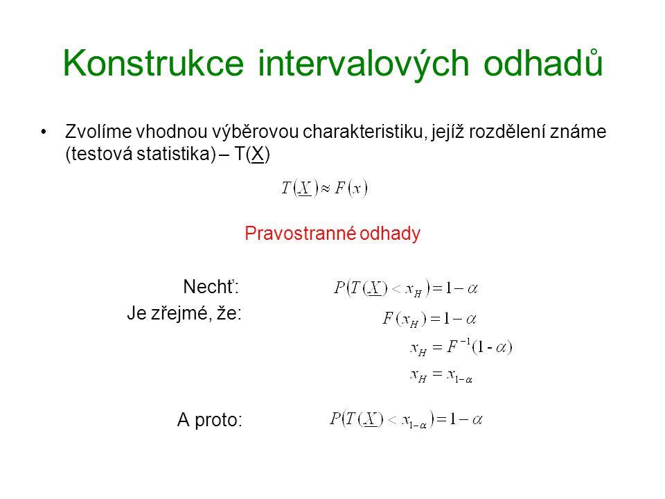 Konstrukce intervalových odhadů Zvolíme vhodnou výběrovou charakteristiku, jejíž rozdělení známe (testová statistika) – T(X) Dvoustranné odhady Nechť: Je zřejmé, že: A proto:
