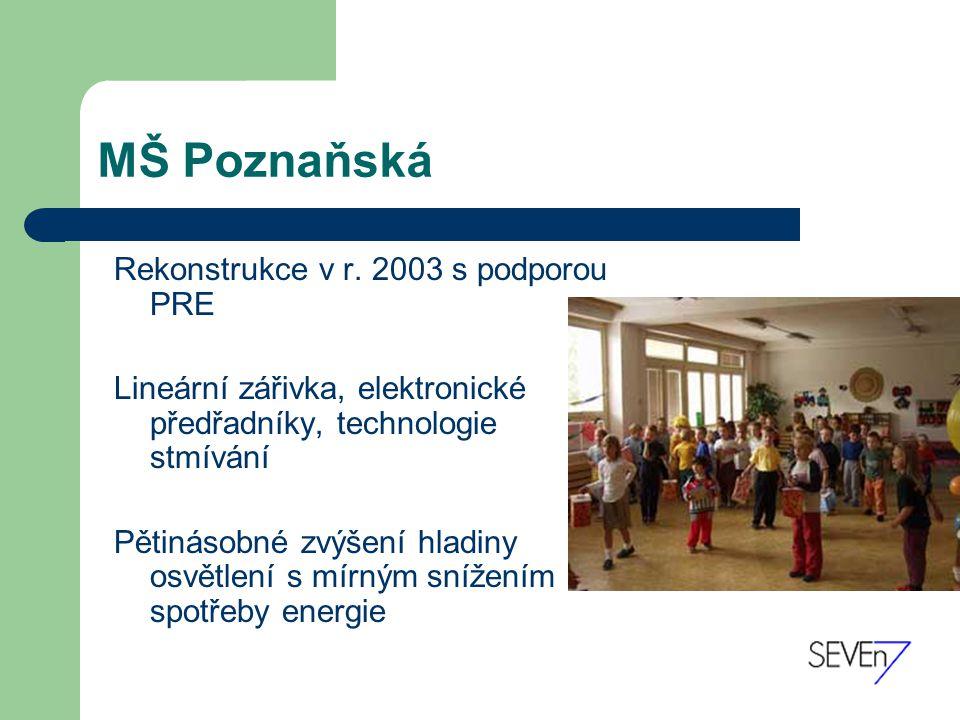MŠ Poznaňská Rekonstrukce v r.