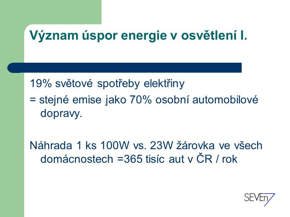 Význam úspor energie v osvětlení I.