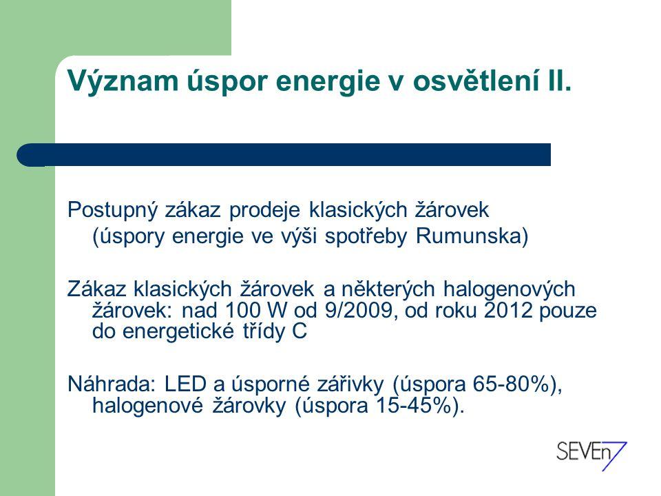 Příklady úsporných světelných zdrojů pro interiéry I.