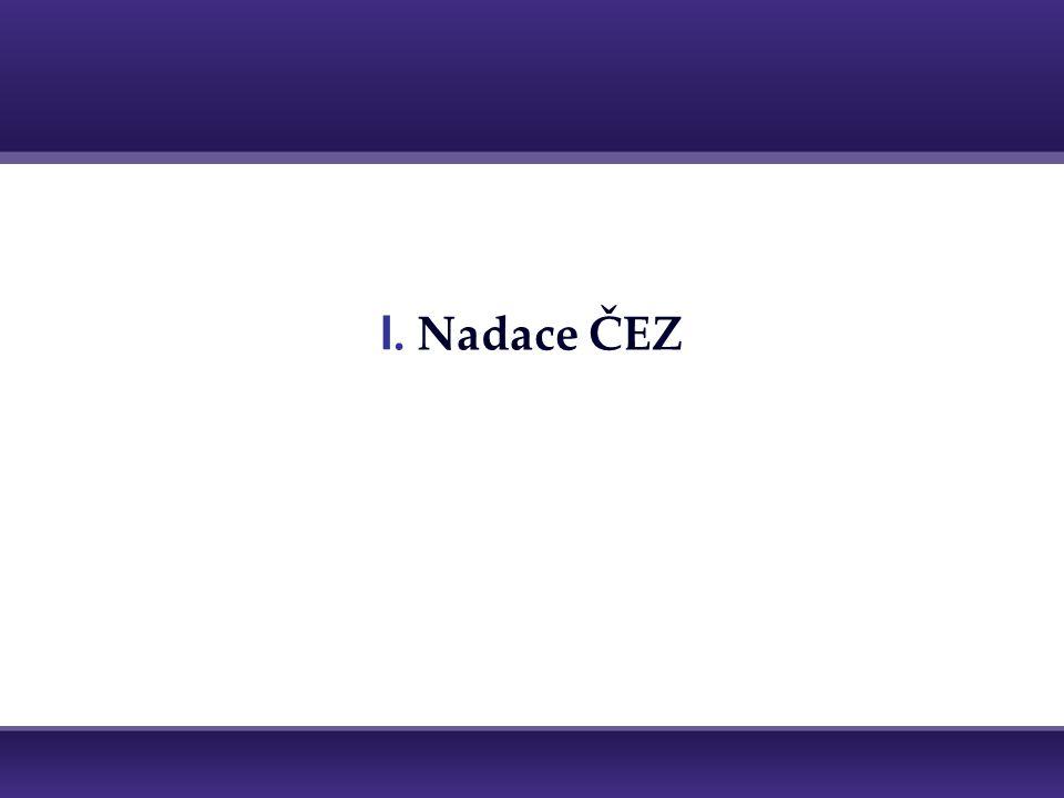 I. Nadace ČEZ