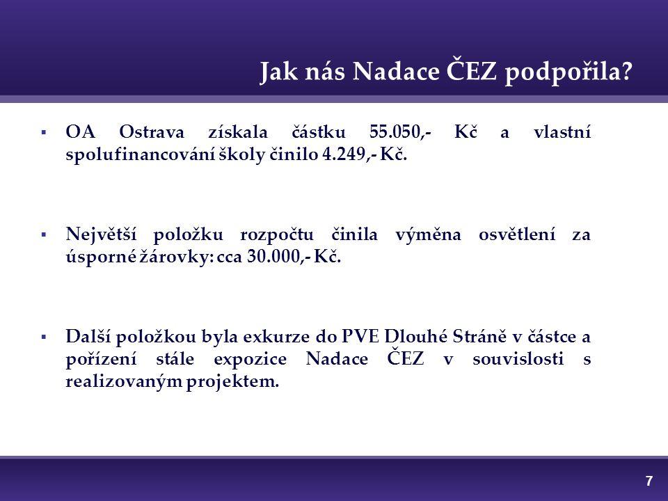 7 Jak nás Nadace ČEZ podpořila.