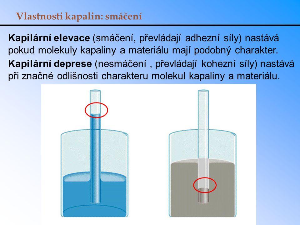 Vlastnosti kapalin: smáčení Kapilární elevace (smáčení, převládají adhezní síly) nastává pokud molekuly kapaliny a materiálu mají podobný charakter. K