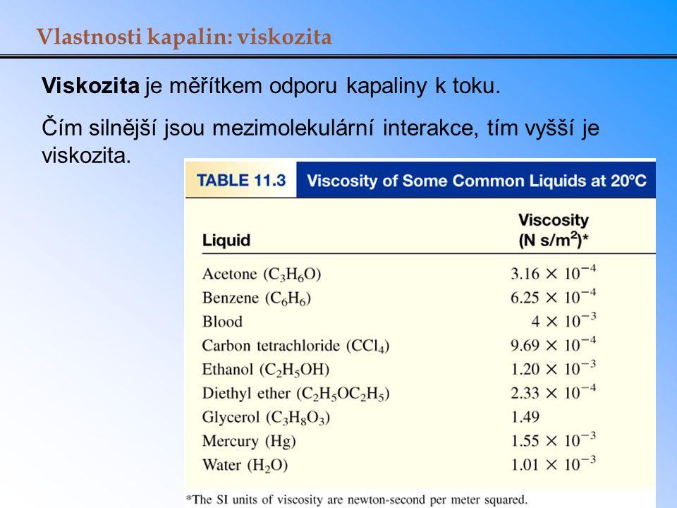 Vlastnosti kapalin: viskozita Viskozita je měřítkem odporu kapaliny k toku. Čím silnější jsou mezimolekulární interakce, tím vyšší je viskozita.