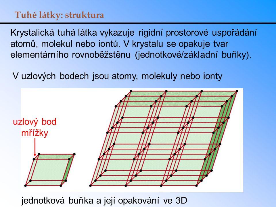 Tuhé látky: struktura Krystalická tuhá látka vykazuje rigidní prostorové uspořádání atomů, molekul nebo iontů. V krystalu se opakuje tvar elementárníh