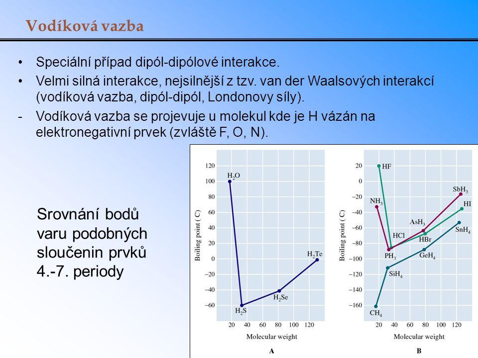 Vodíková vazba, srovnání vazebných sil a intermolekulárních interakcí K vypaření 1 molu vody je třeba 41 kJ (intermolekulární) K rozrušení všech vazeb O-H v 1 molu vody je třeba 930 kJ (intramolekulární)