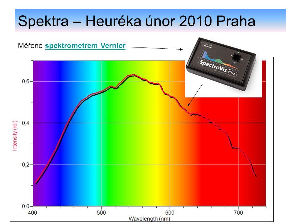 Spektra – Heuréka únor 2010 Praha Měřeno spektrometrem Vernierspektrometrem Vernier