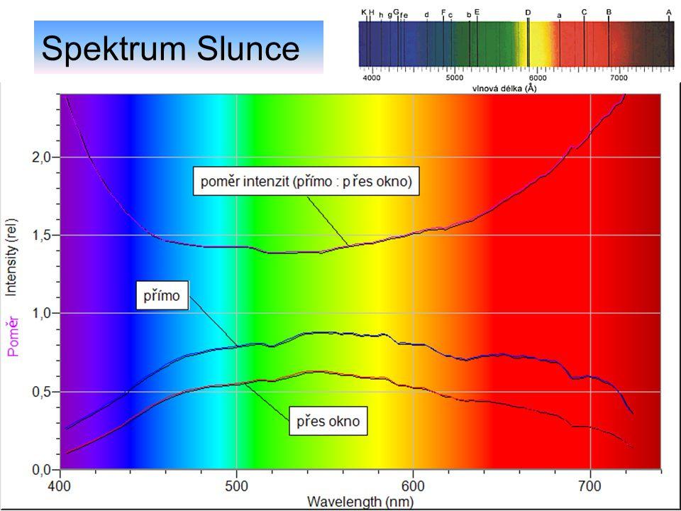 Spektrum horského slunce