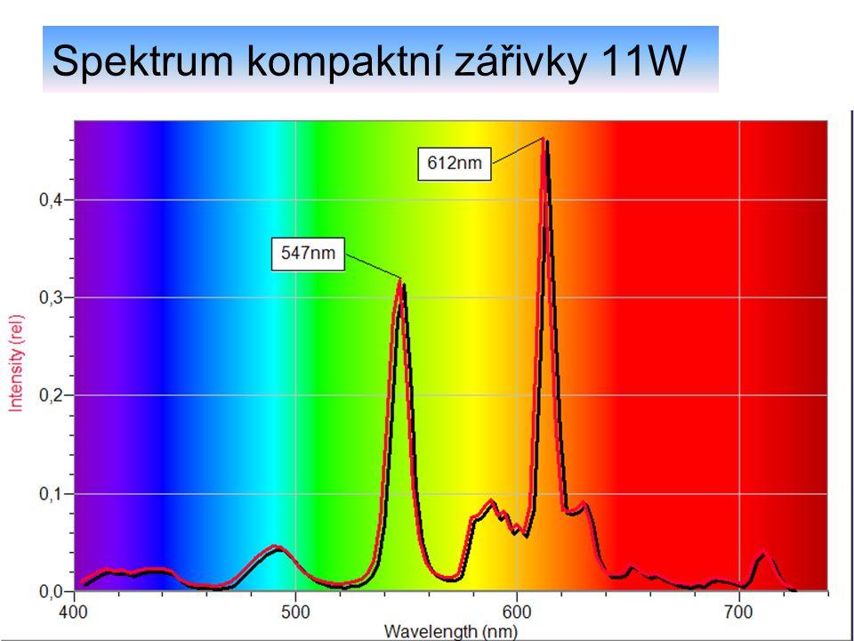 Spektra sledovaná jednoduchým spektroskopem.
