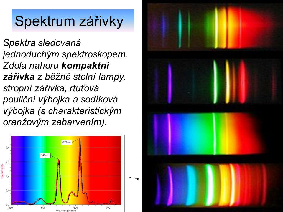 Spektrum zeleného a červeného laseru