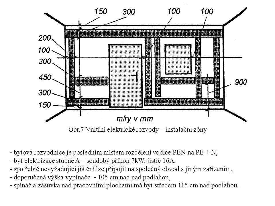 Obr.7 Vnitřní elektrické rozvody – instalační zóny - bytová rozvodnice je posledním místem rozdělení vodiče PEN na PE + N, - byt elektrizace stupně A