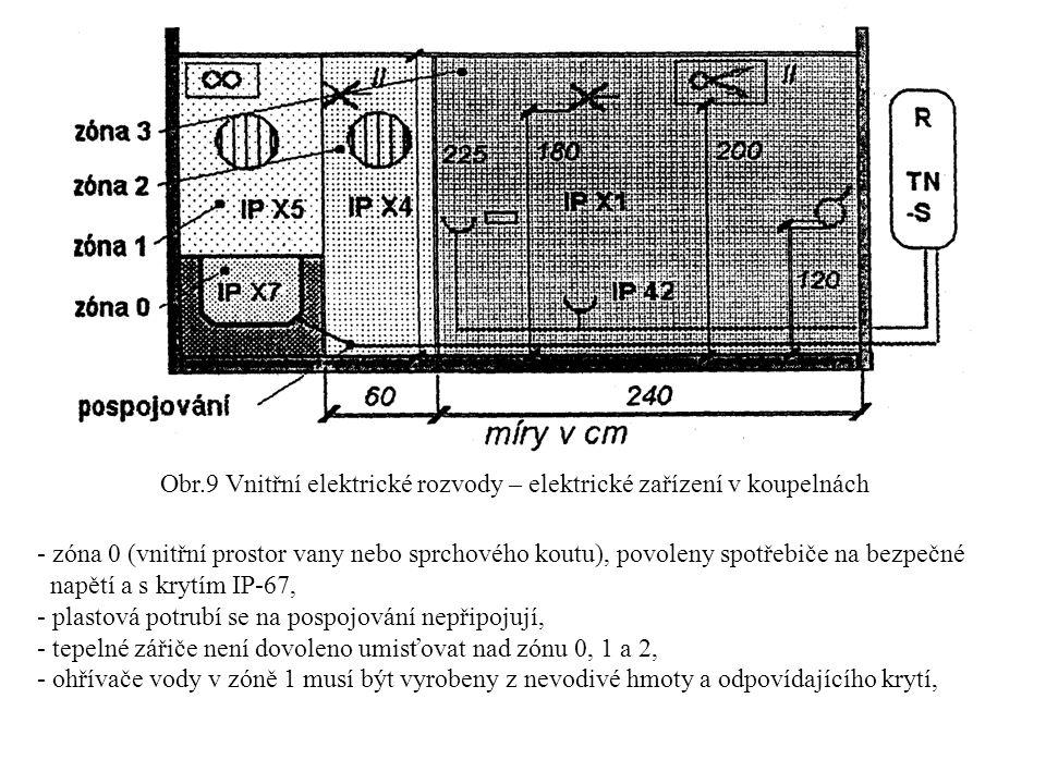 Obr.9 Vnitřní elektrické rozvody – elektrické zařízení v koupelnách - zóna 0 (vnitřní prostor vany nebo sprchového koutu), povoleny spotřebiče na bezp