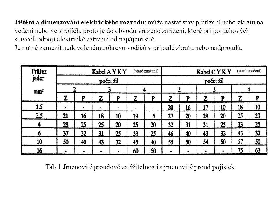 Obr.1 Kódový systém značení vodičů a kabelů CENELEC a IEC X 1 Označení typu: H – harmonizovaný, A – národní, X 2 Jmenovité napětí: 01< 300/300, 03 – 300/300, 05 – 300/500, 07 – 450,750 1 – 0.6/1 kV, 3 – 1.7/3kV, 6 – 3.6/6kV, 10 – 6/10kV.