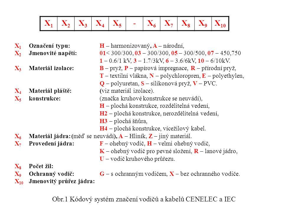 Obr.1 Kódový systém značení vodičů a kabelů CENELEC a IEC X 1 Označení typu: H – harmonizovaný, A – národní, X 2 Jmenovité napětí: 01< 300/300, 03 – 3