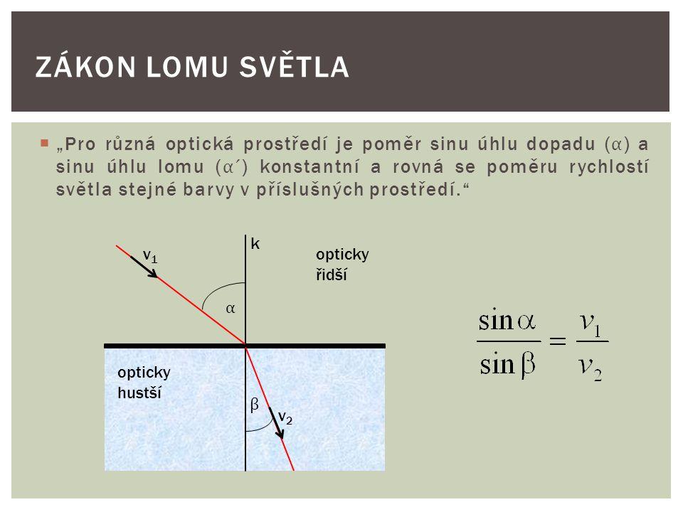 """ """"Pro různá optická prostředí je poměr sinu úhlu dopadu ( α ) a sinu úhlu lomu ( α´ ) konstantní a rovná se poměru rychlostí světla stejné barvy v př"""