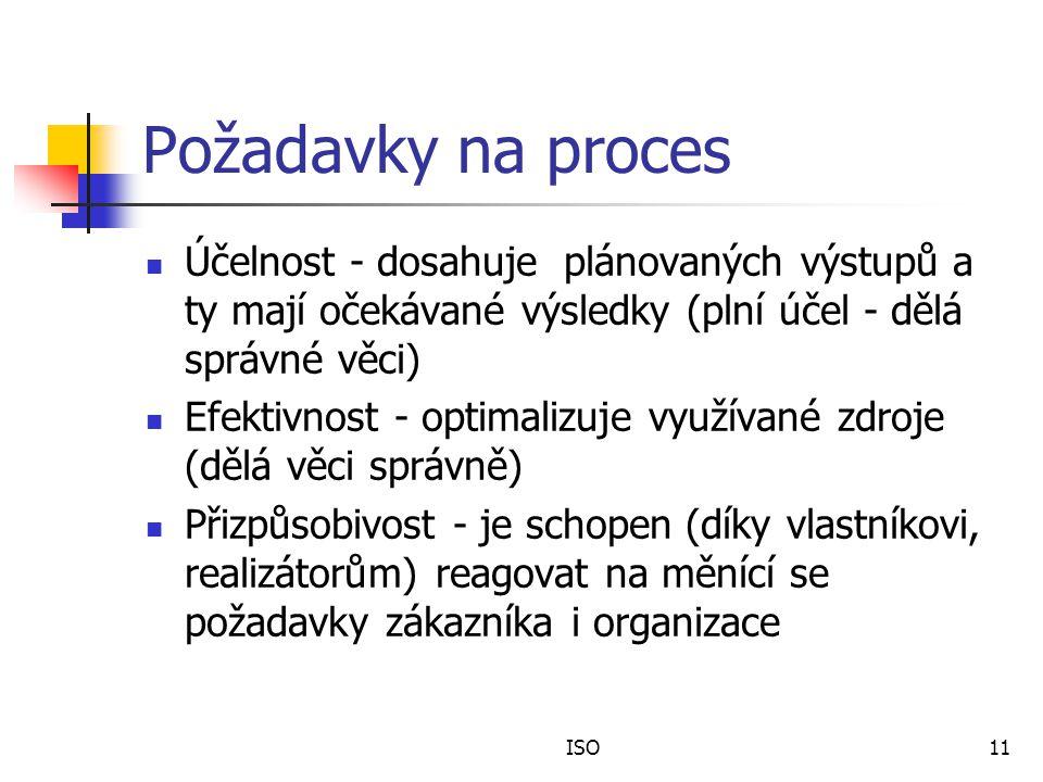 ISO11 Požadavky na proces Účelnost - dosahuje plánovaných výstupů a ty mají očekávané výsledky (plní účel - dělá správné věci) Efektivnost - optimalizuje využívané zdroje (dělá věci správně) Přizpůsobivost - je schopen (díky vlastníkovi, realizátorům) reagovat na měnící se požadavky zákazníka i organizace