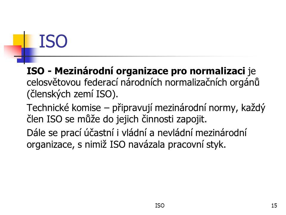 ISO15 ISO ISO - Mezinárodní organizace pro normalizaci je celosvětovou federací národních normalizačních orgánů (členských zemí ISO).