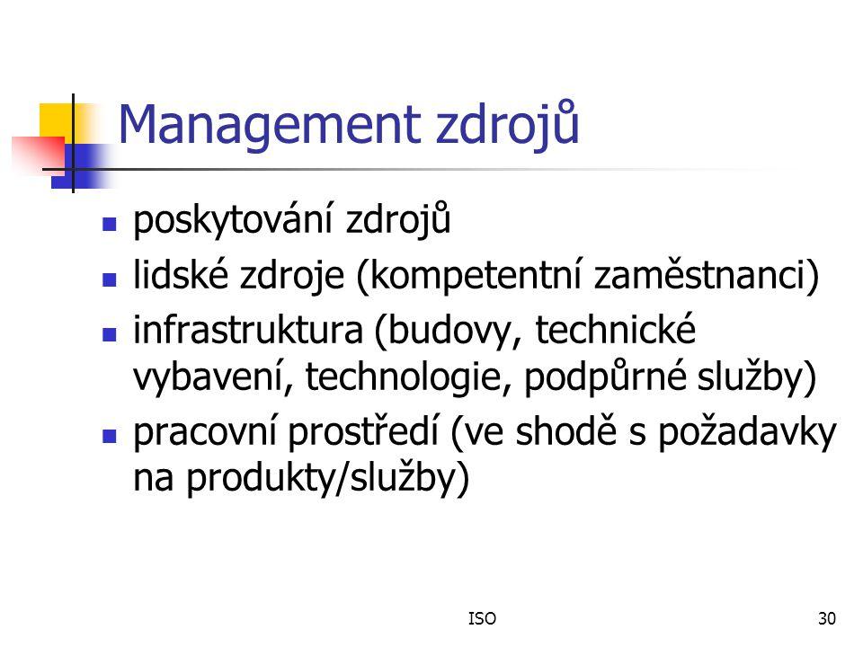 ISO30 Management zdrojů poskytování zdrojů lidské zdroje (kompetentní zaměstnanci) infrastruktura (budovy, technické vybavení, technologie, podpůrné služby) pracovní prostředí (ve shodě s požadavky na produkty/služby)