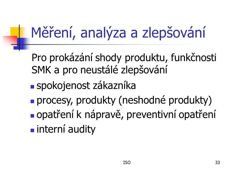 ISO33 Měření, analýza a zlepšování Pro prokázání shody produktu, funkčnosti SMK a pro neustálé zlepšování spokojenost zákazníka procesy, produkty (neshodné produkty) opatření k nápravě, preventivní opatření interní audity