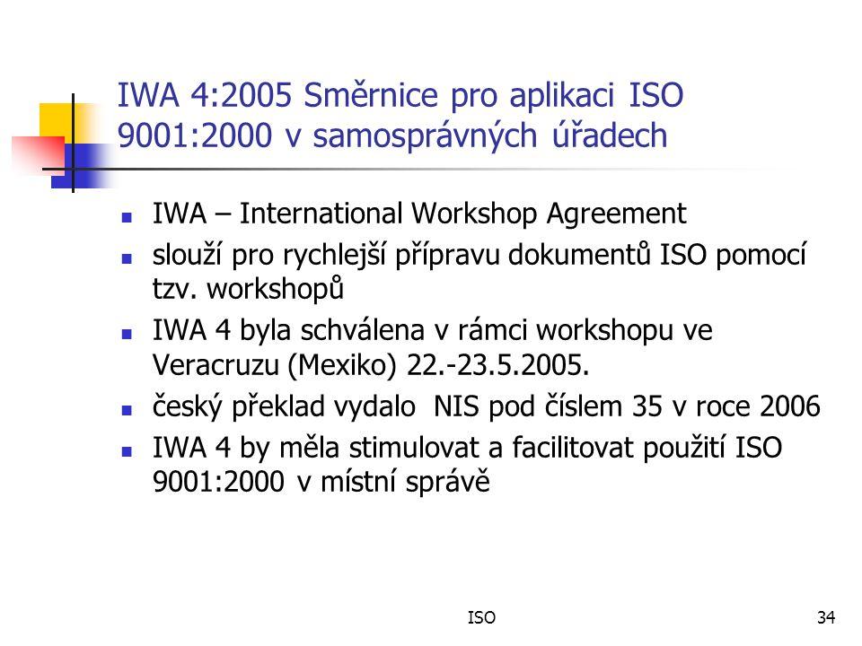 IWA 4:2005 Směrnice pro aplikaci ISO 9001:2000 v samosprávných úřadech IWA – International Workshop Agreement slouží pro rychlejší přípravu dokumentů ISO pomocí tzv.