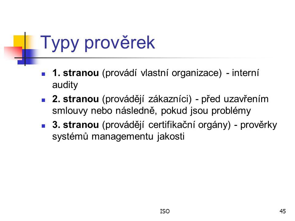 ISO45 Typy prověrek 1.stranou (provádí vlastní organizace) - interní audity 2.
