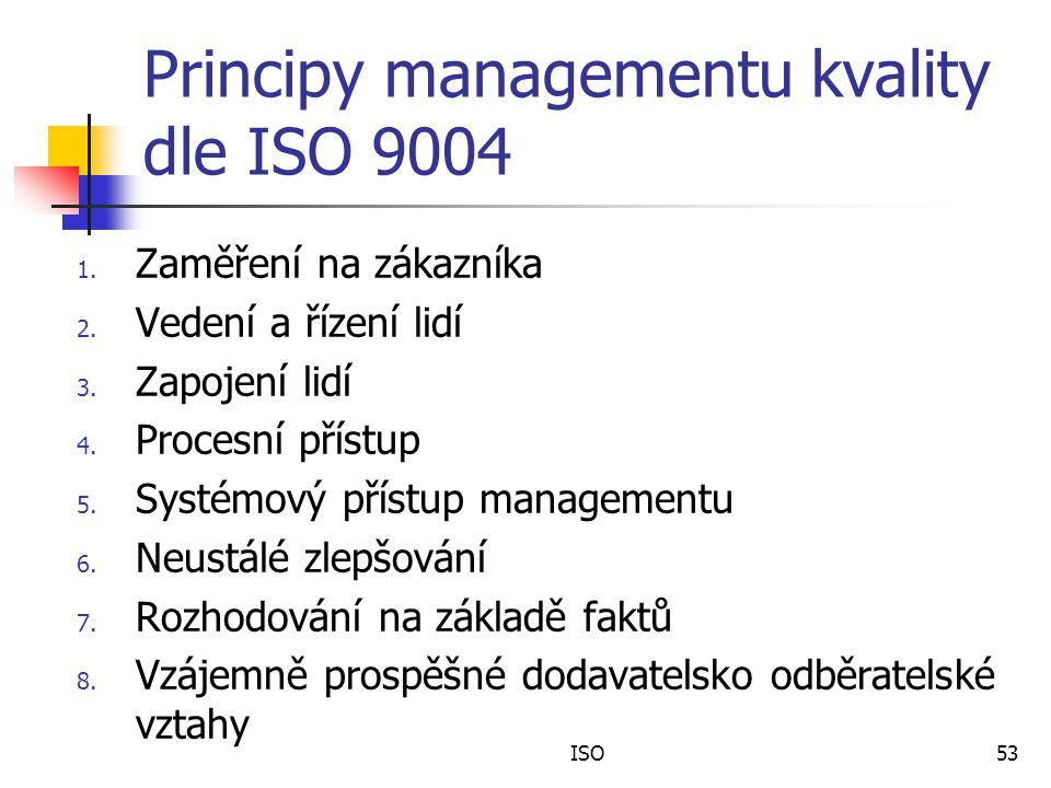 Principy managementu kvality dle ISO 9004 1.Zaměření na zákazníka 2.