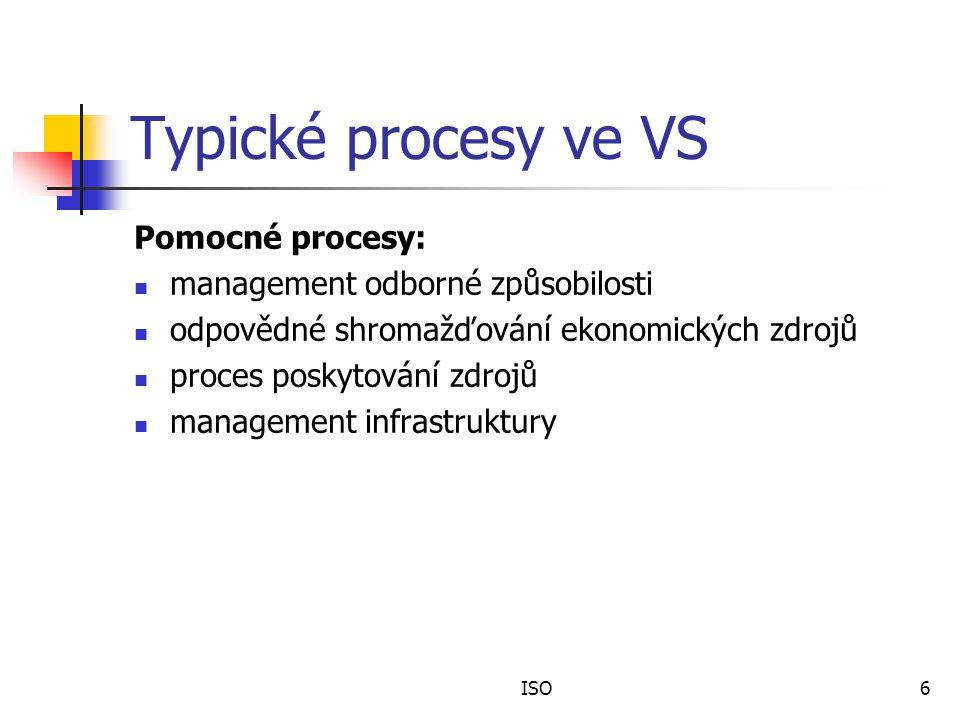 ISO6 Typické procesy ve VS Pomocné procesy: management odborné způsobilosti odpovědné shromažďování ekonomických zdrojů proces poskytování zdrojů management infrastruktury