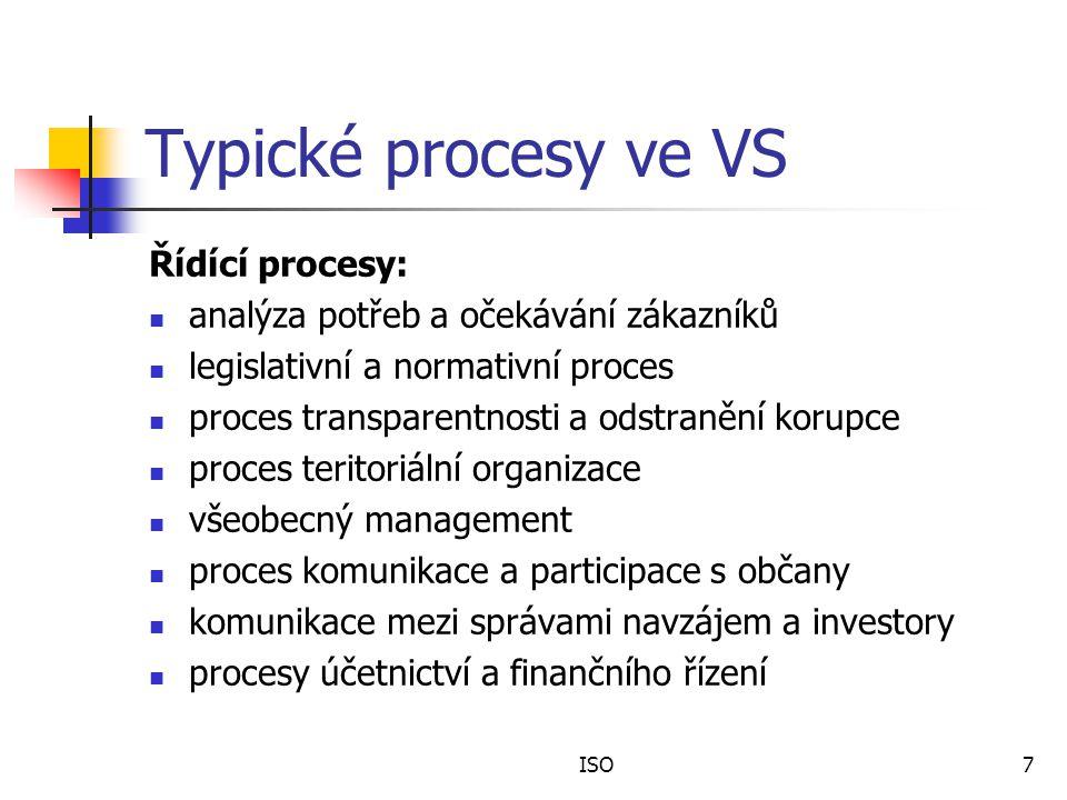 ISO7 Typické procesy ve VS Řídící procesy: analýza potřeb a očekávání zákazníků legislativní a normativní proces proces transparentnosti a odstranění korupce proces teritoriální organizace všeobecný management proces komunikace a participace s občany komunikace mezi správami navzájem a investory procesy účetnictví a finančního řízení