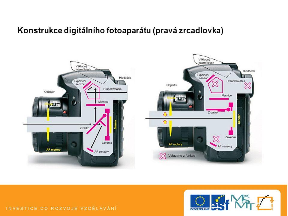 Konstrukce digitálního fotoaparátu (pravá zrcadlovka)