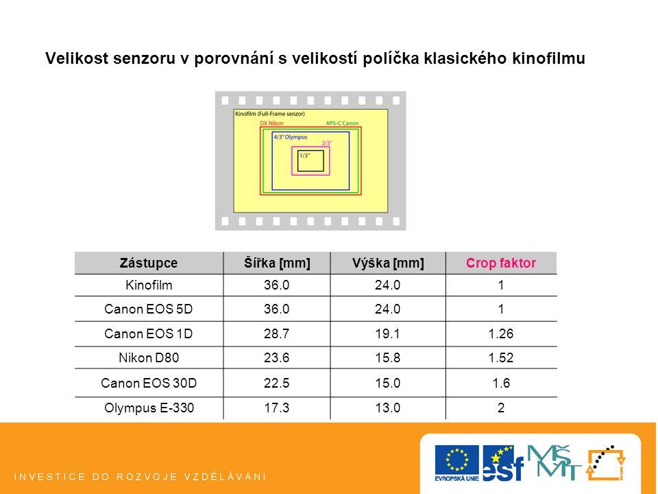 Velikost senzoru v porovnání s velikostí políčka klasického kinofilmu ZástupceŠířka [mm]Výška [mm]Crop faktor Kinofilm36.024.01 Canon EOS 5D36.024.01 Canon EOS 1D28.719.11.26 Nikon D8023.615.81.52 Canon EOS 30D22.515.01.6 Olympus E-33017.313.02