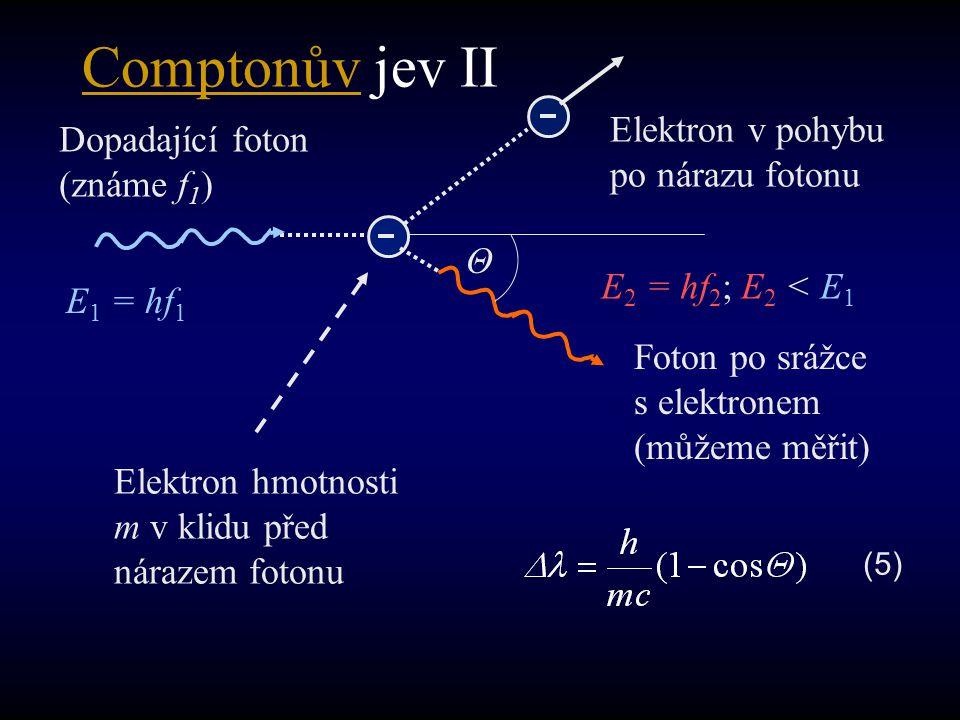 Dopadající foton (známe f 1 ) E 1 = hf 1 Elektron hmotnosti m v klidu před nárazem fotonu Elektron v pohybu po nárazu fotonu Foton po srážce s elektro