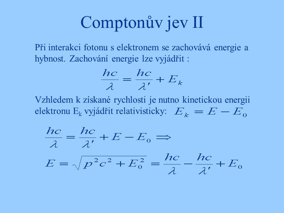 Comptonův jev II Při interakci fotonu s elektronem se zachovává energie a hybnost. Zachování energie lze vyjádřit : Vzhledem k získané rychlosti je nu