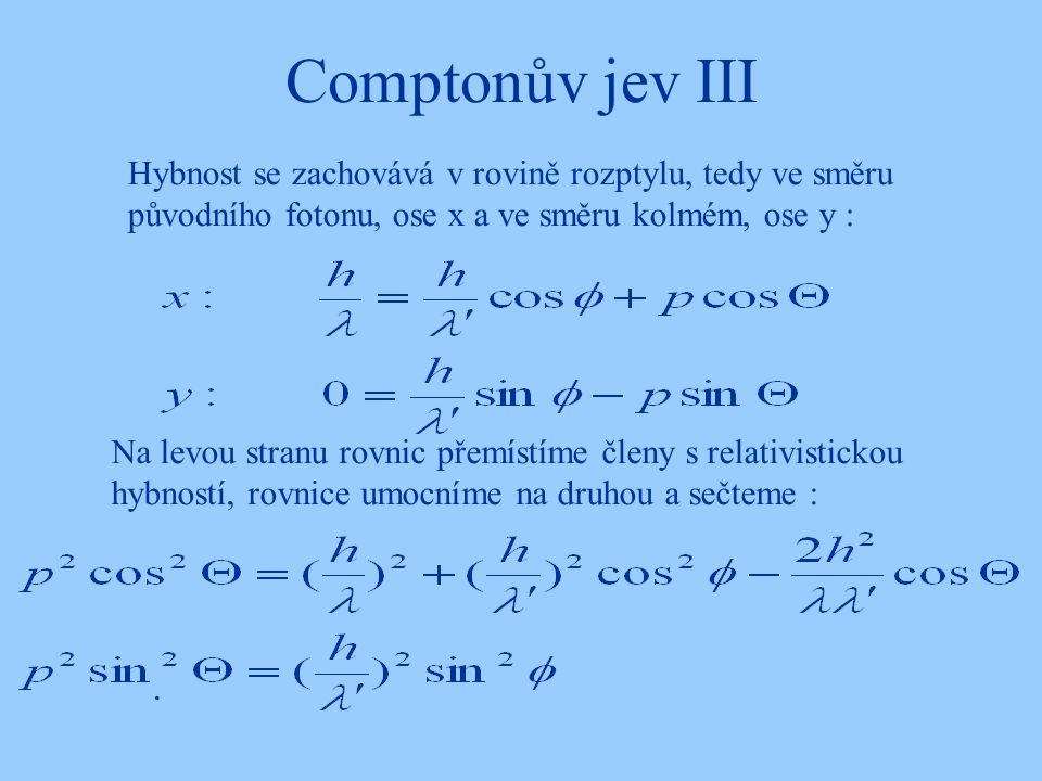 Comptonův jev III. Hybnost se zachovává v rovině rozptylu, tedy ve směru původního fotonu, ose x a ve směru kolmém, ose y : Na levou stranu rovnic pře
