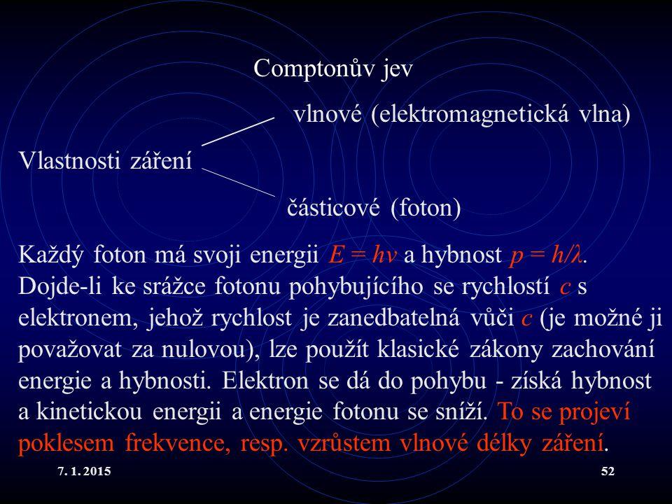 7. 1. 201552 Comptonův jev vlnové (elektromagnetická vlna) Vlastnosti záření částicové (foton) Každý foton má svoji energii E = hν a hybnost p = h/λ.