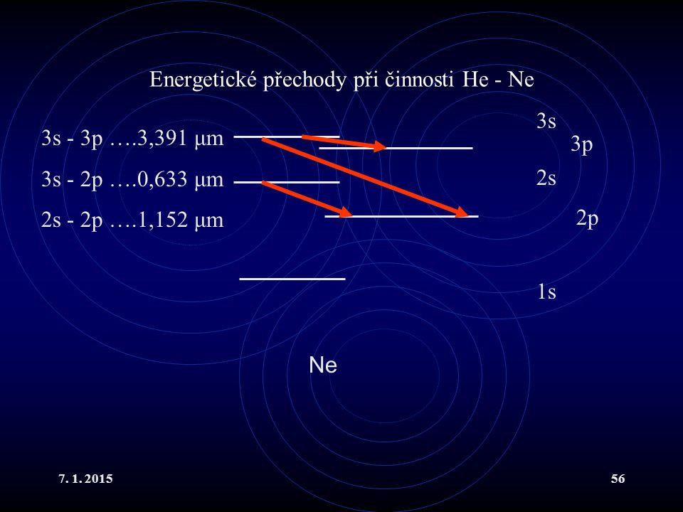 7. 1. 201556 Energetické přechody při činnosti He - Ne Ne 1s 2p 2s 3p 3s 3s - 3p ….3,391 μm 3s - 2p ….0,633 μm 2s - 2p ….1,152 μm