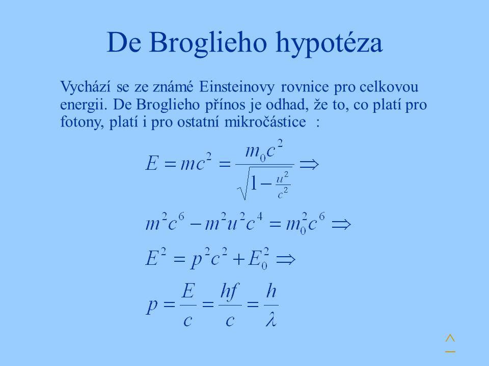 De Broglieho hypotéza Vychází se ze známé Einsteinovy rovnice pro celkovou energii. De Broglieho přínos je odhad, že to, co platí pro fotony, platí i