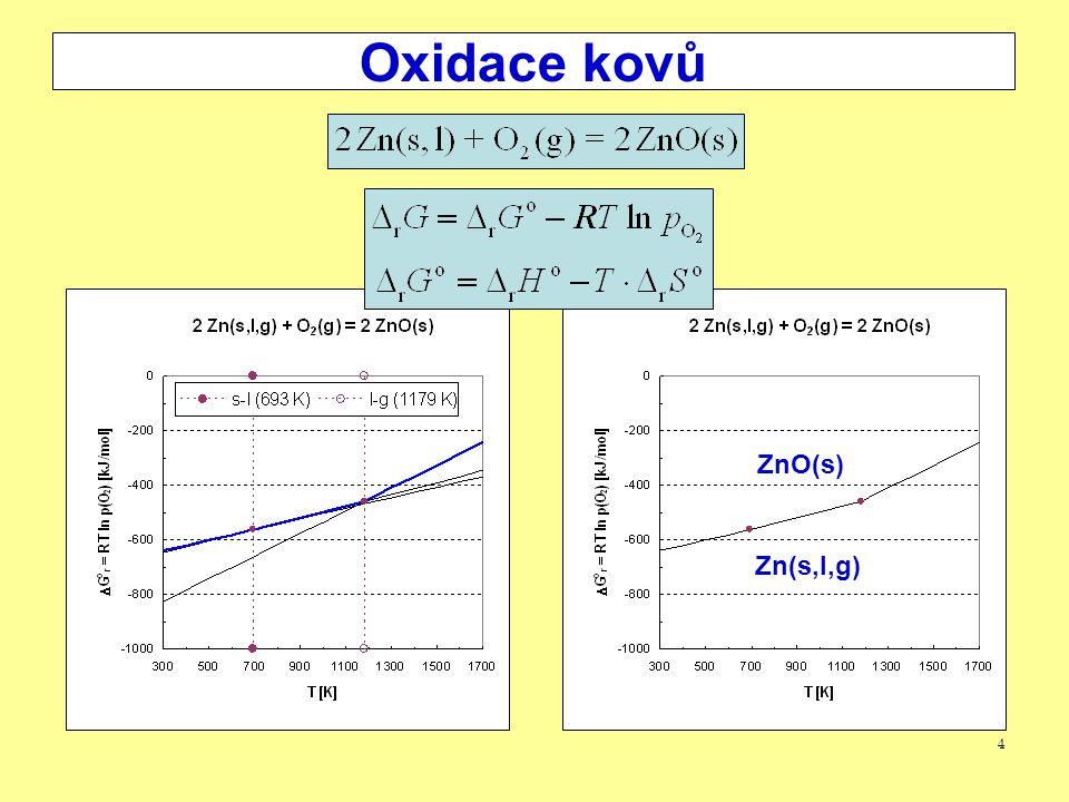4 Oxidace kovů MB ZnO(s) Zn(s,l,g)